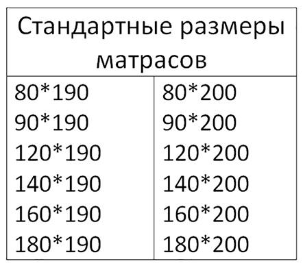 размер матраса